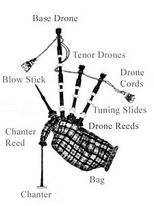 how to make a bagpipe chanter